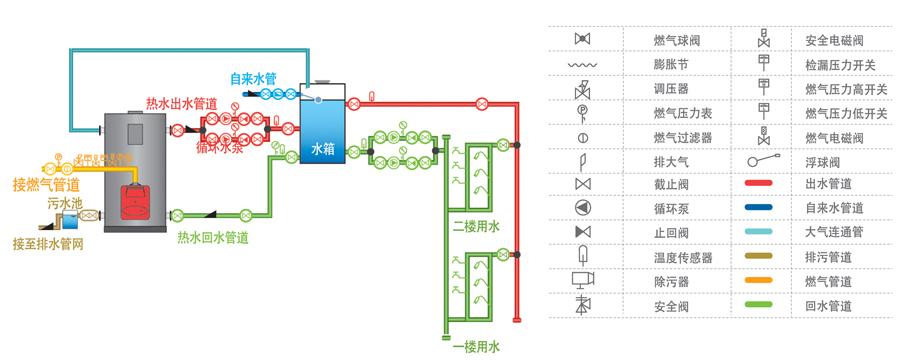 斯大锅炉-生产厂家唯一官方网-专业生产蒸汽锅炉